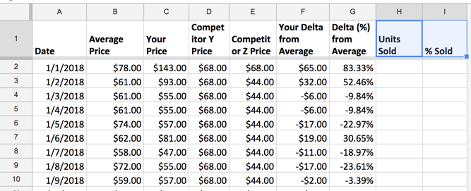 Google Sheets: Joining data from two sheets based on a
