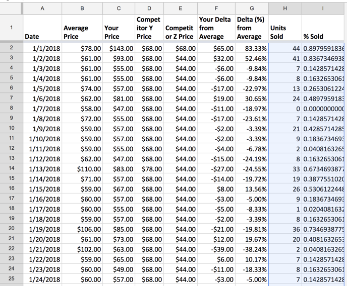 Google Sheets: Joining data from two sheets based on a common key